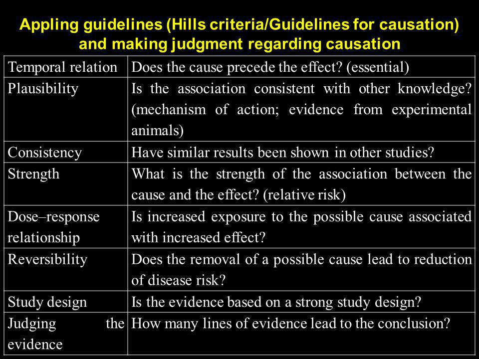 Appling guidelines (Hills criteria/Guidelines for causation) and making judgment regarding causation