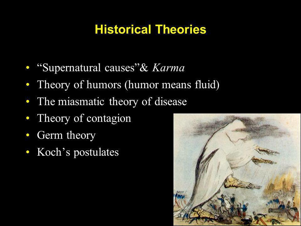 Historical Theories Supernatural causes & Karma