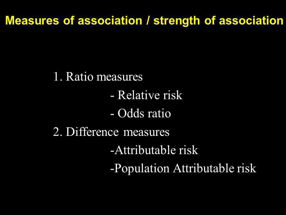 Measures of association / strength of association