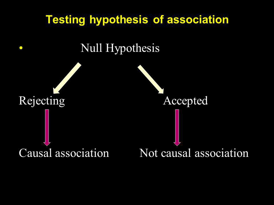 Testing hypothesis of association