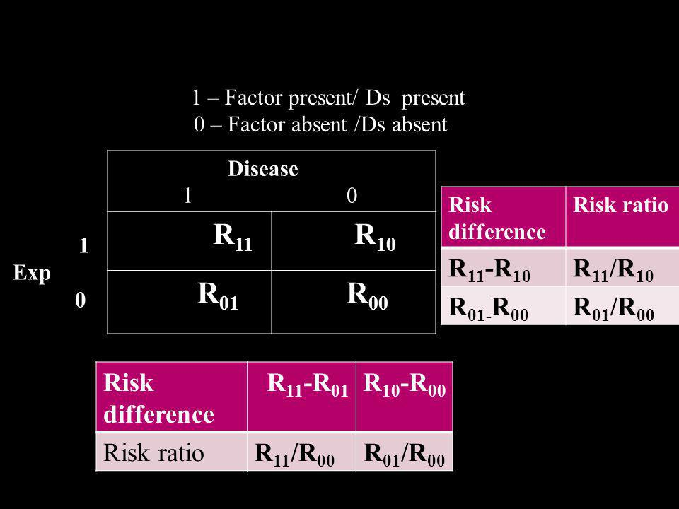 R11 R10 R01 R00 R11-R10 R11/R10 R01-R00 R01/R00 Risk difference