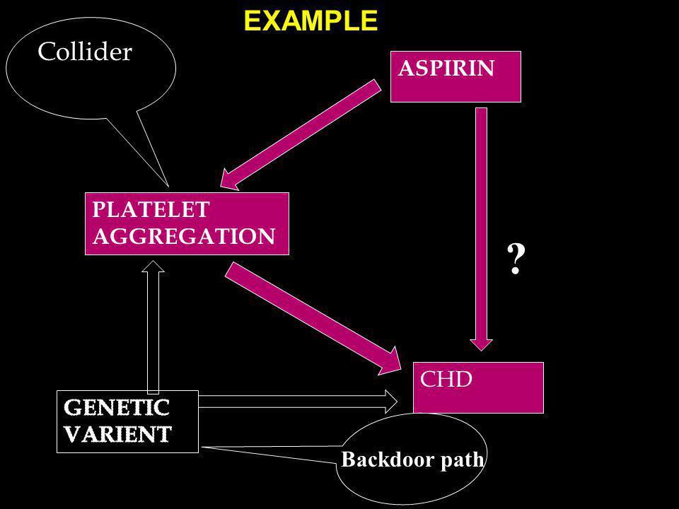 EXAMPLE Collider ASPIRIN PLATELET AGGREGATION CHD GENETIC VARIENT