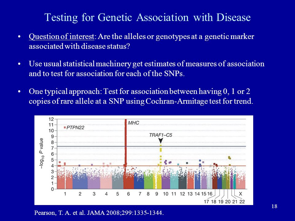 Testing for Genetic Association with Disease