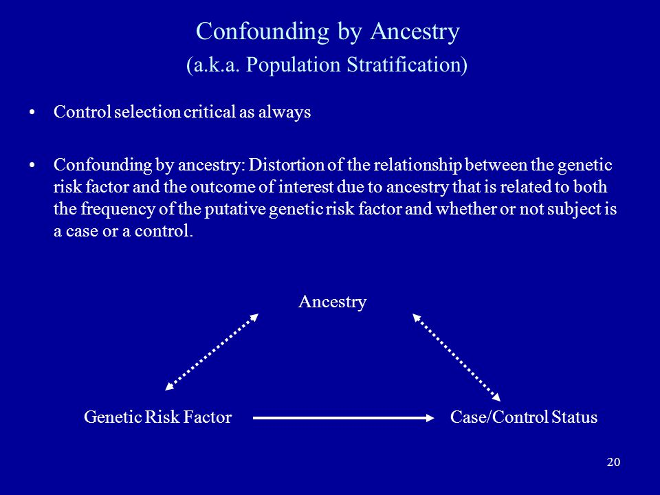 Confounding by Ancestry