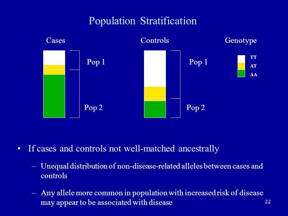 Population Stratification
