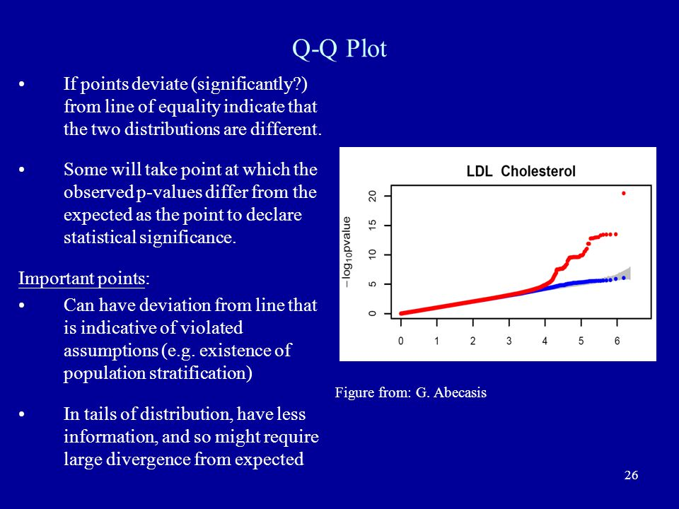 Q-Q Plot If points deviate (significantly ) from line of equality indicate that the two distributions are different.