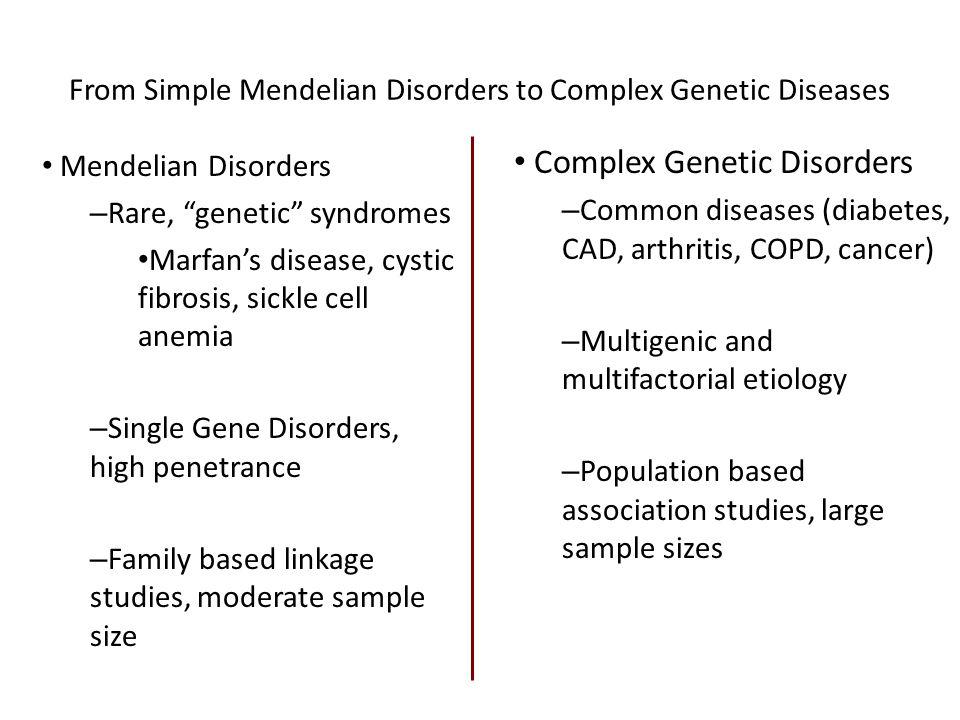 From Simple Mendelian Disorders to Complex Genetic Diseases