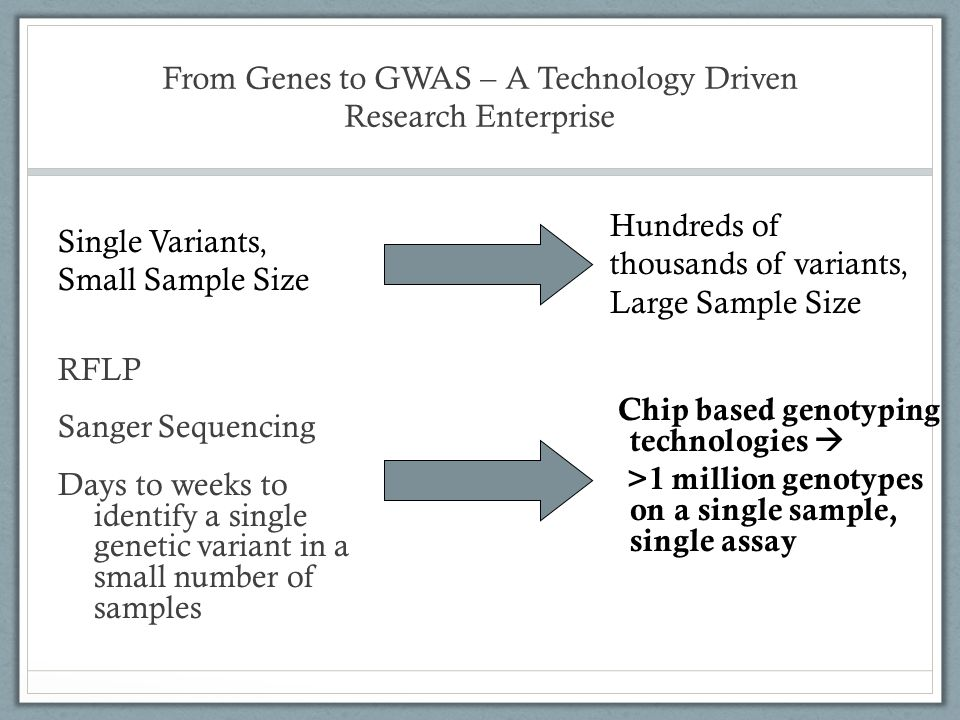 From Genes to GWAS – A Technology Driven Research Enterprise