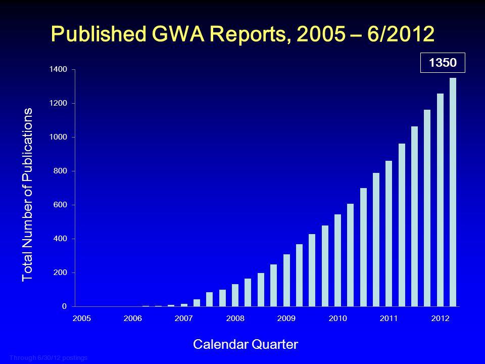 Published GWA Reports, 2005 – 6/2012