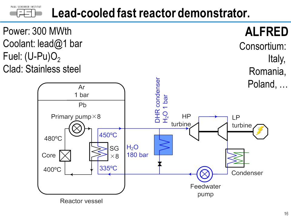 Lead-cooled fast reactor demonstrator.
