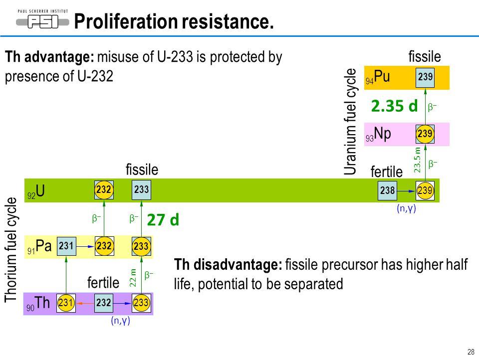 Proliferation resistance.