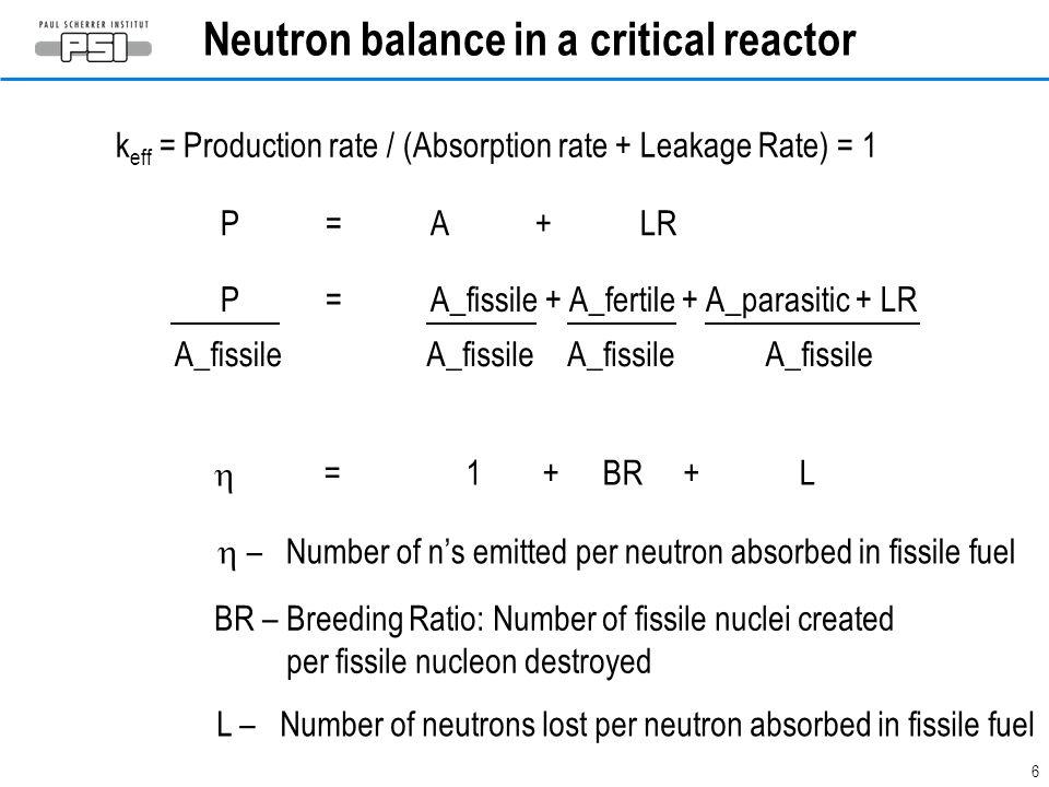 Neutron balance in a critical reactor