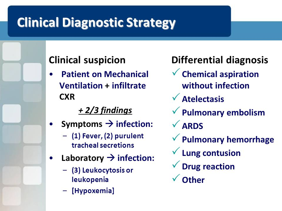 Clinical Diagnostic Strategy
