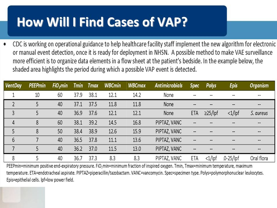 How Will I Find Cases of VAP