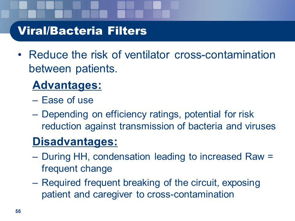 Viral/Bacteria Filters