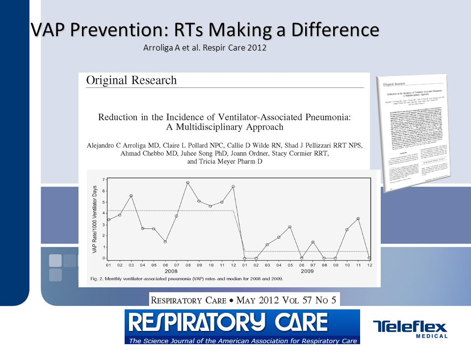 VAP Prevention: RTs Making a Difference Arroliga A et al