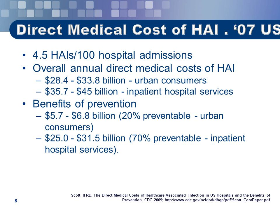 Direct Medical Cost of HAI . '07 US