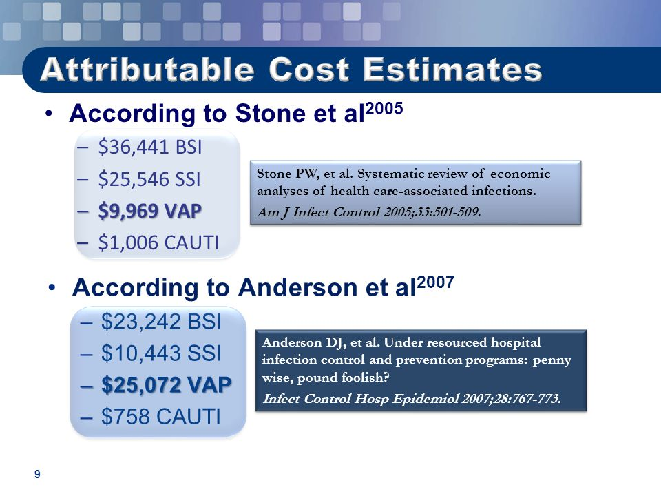 Attributable Cost Estimates
