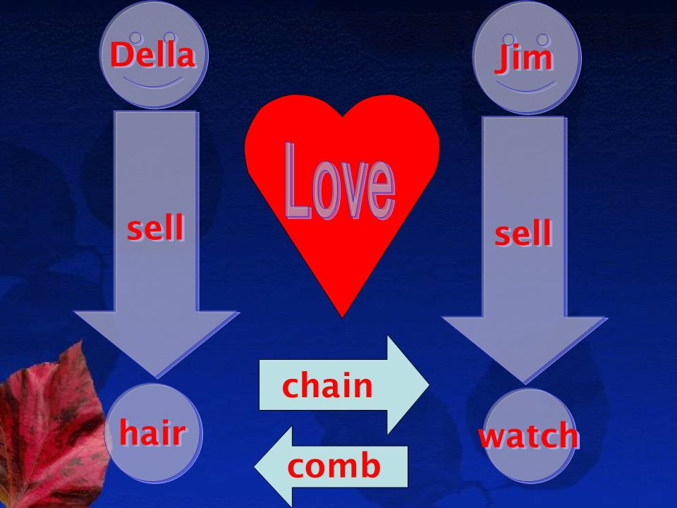 Della Jim sell sell Love chain hair watch comb