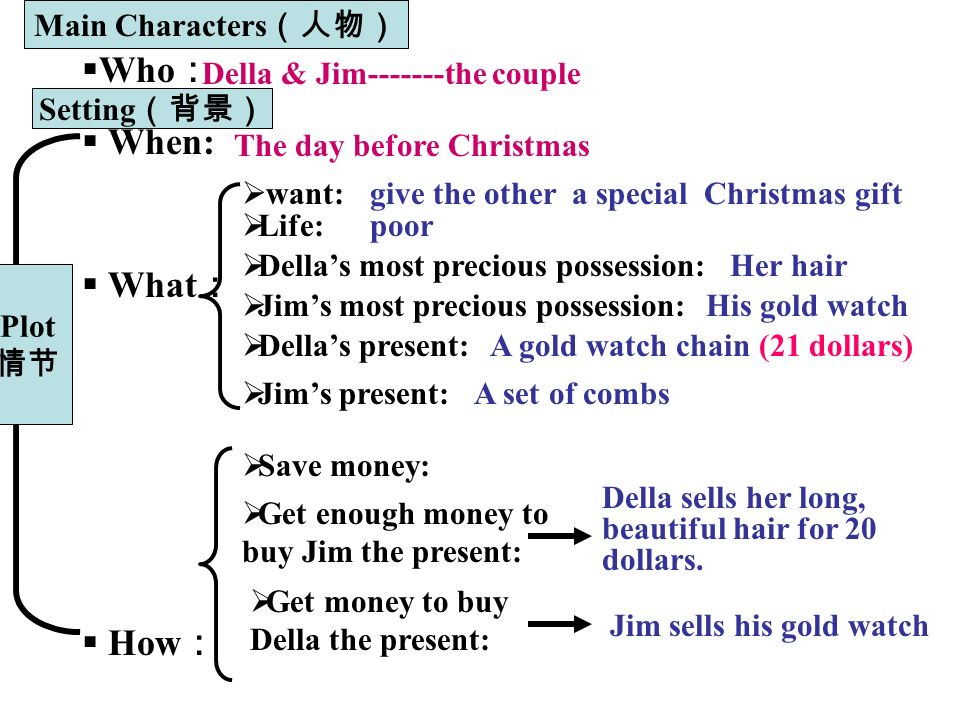 Who: When: What: How: Main Characters(人物) Della & Jim the couple
