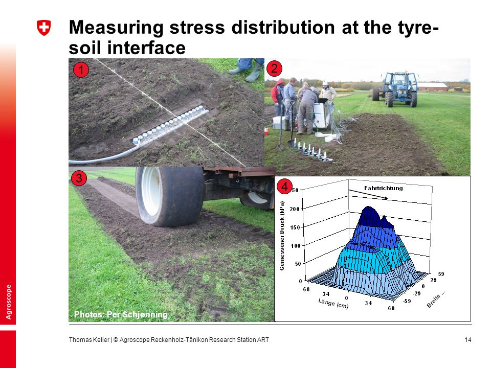 Measuring stress distribution at the tyre-soil interface