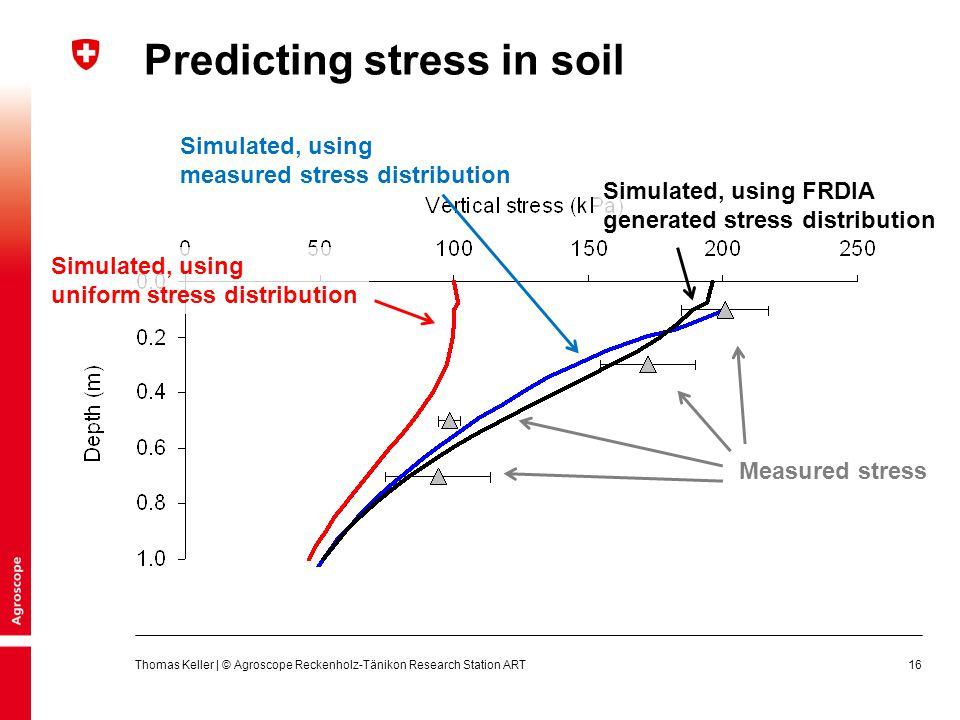 Predicting stress in soil