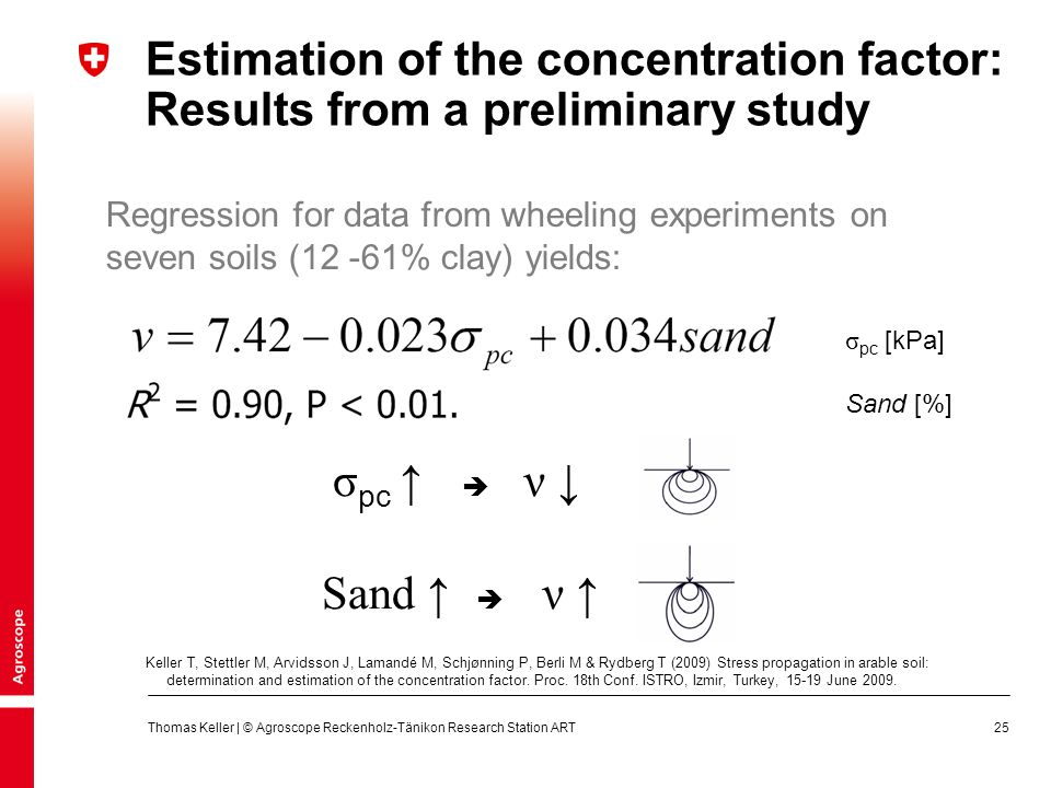 Estimation of the concentration factor: Results from a preliminary study