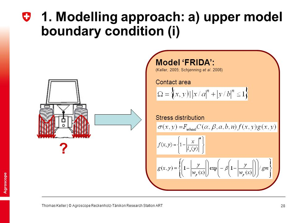 1. Modelling approach: a) upper model boundary condition (i)