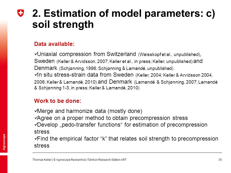2. Estimation of model parameters: c) soil strength