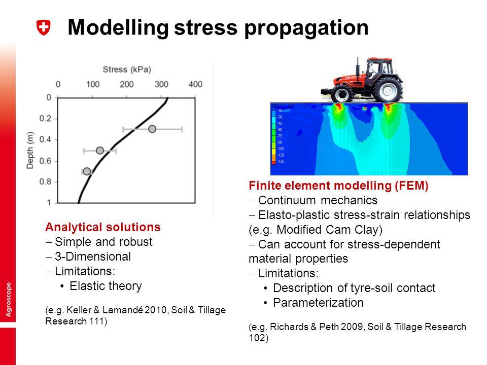 Modelling stress propagation
