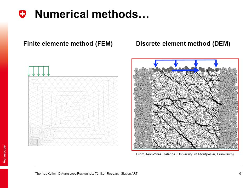 Numerical methods… Finite elemente method (FEM) Discrete element method (DEM) From Jean-Yves Delenne (University of Montpellier, Frankreich)