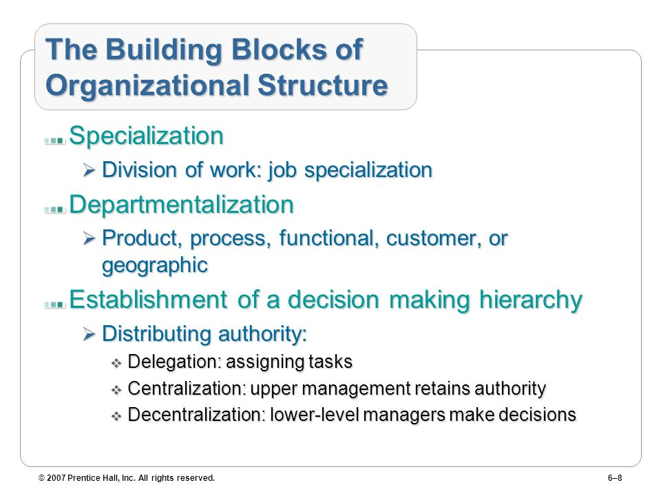 Organizational Structure of a Construction Company