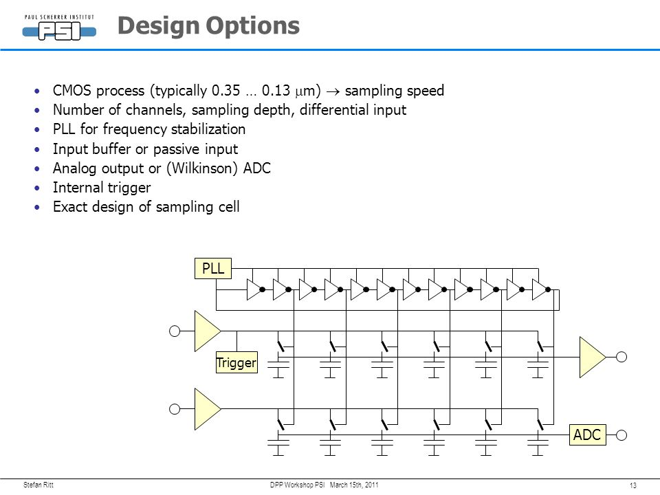 Design Options CMOS process (typically 0.35 … 0.13 mm)  sampling speed. Number of channels, sampling depth, differential input.