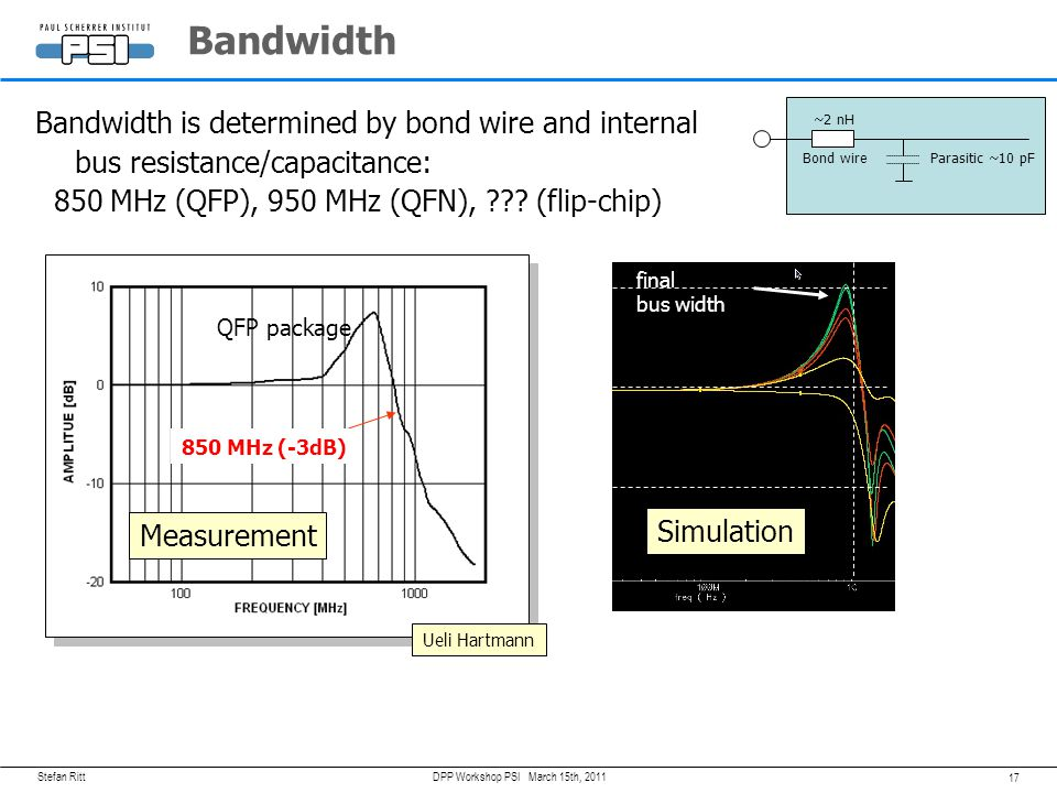 Bandwidth Bandwidth is determined by bond wire and internal bus resistance/capacitance: 850 MHz (QFP), 950 MHz (QFN), (flip-chip)