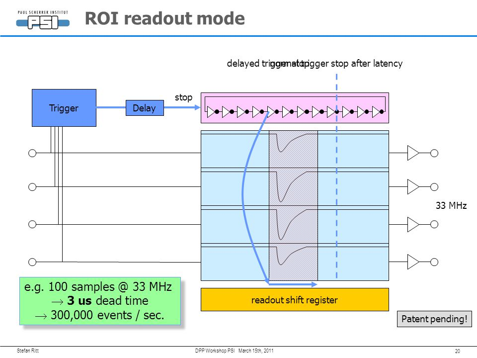 ROI readout mode e.g. 100 samples @ 33 MHz  3 us dead time