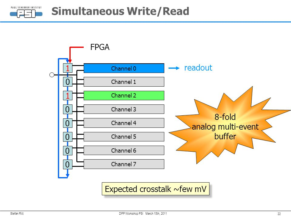 Simultaneous Write/Read