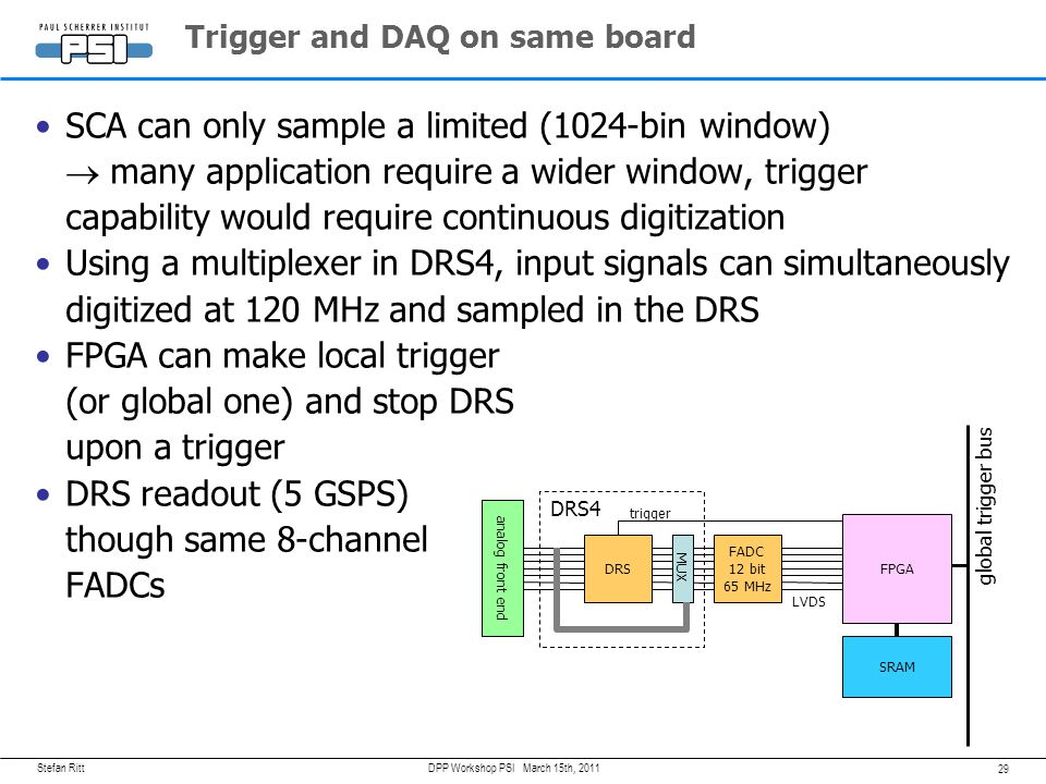 Trigger and DAQ on same board