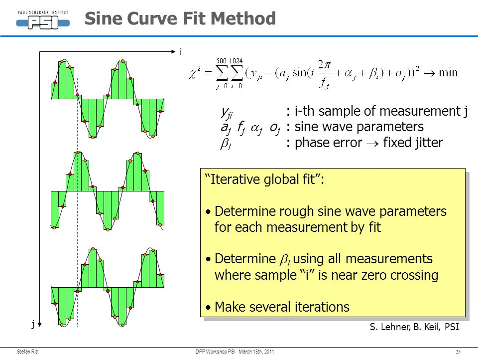 Sine Curve Fit Method yji : i-th sample of measurement j