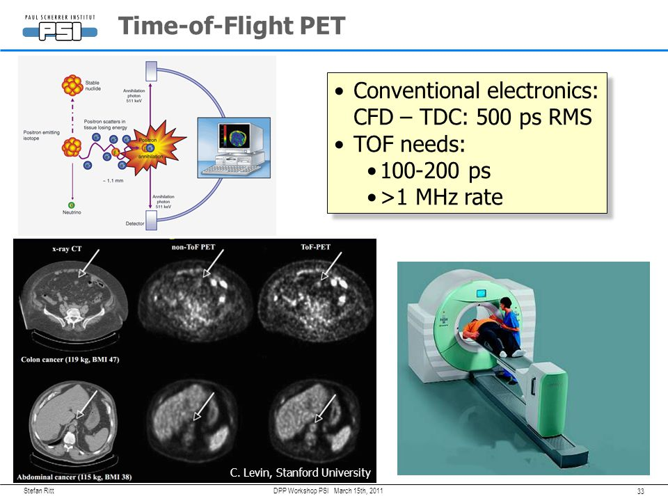 Time-of-Flight PET Conventional electronics: CFD – TDC: 500 ps RMS