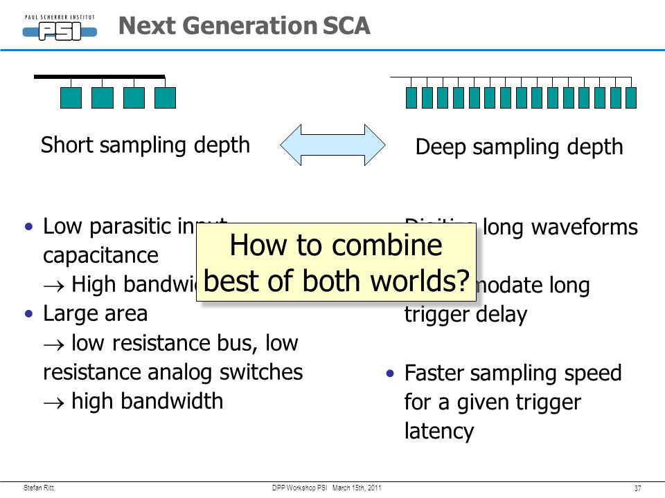 How to combine best of both worlds Next Generation SCA