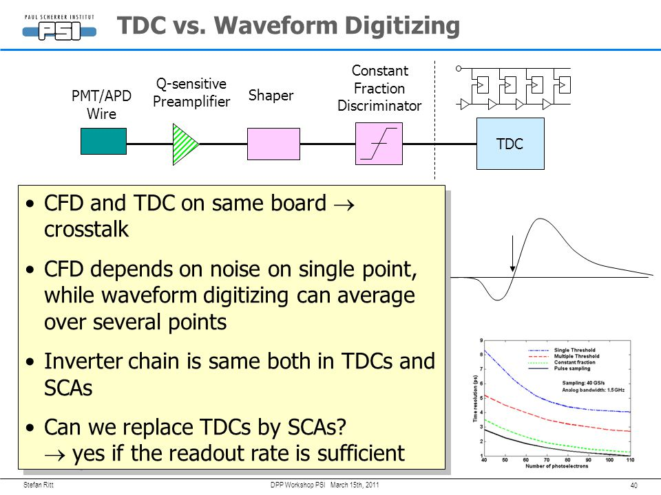 TDC vs. Waveform Digitizing