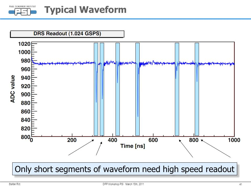 Typical Waveform Only short segments of waveform need high speed readout.