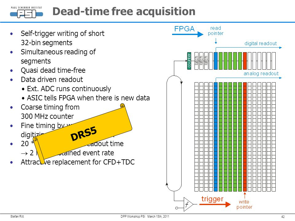 Dead-time free acquisition
