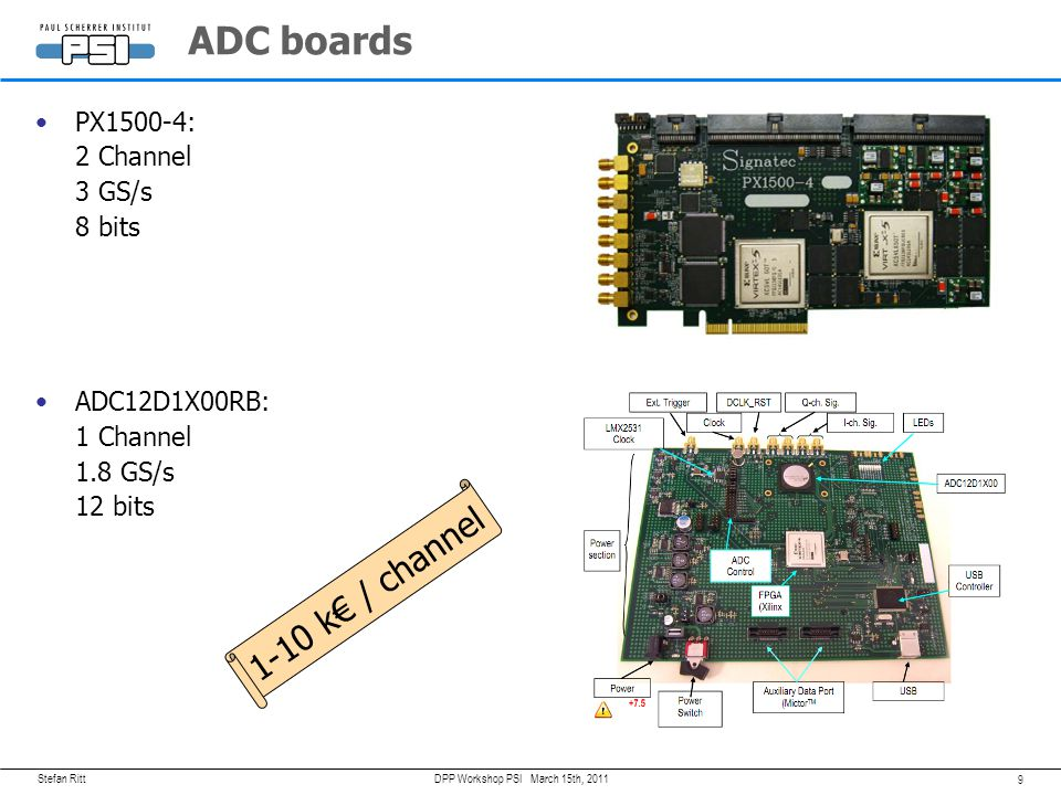 ADC boards 1-10 k€ / channel PX1500-4: 2 Channel 3 GS/s 8 bits