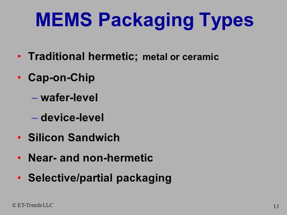 MEMS Packaging Types Traditional hermetic; metal or ceramic