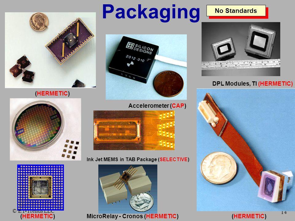 Packaging No Standards DPL Modules, TI (HERMETIC) (HERMETIC)