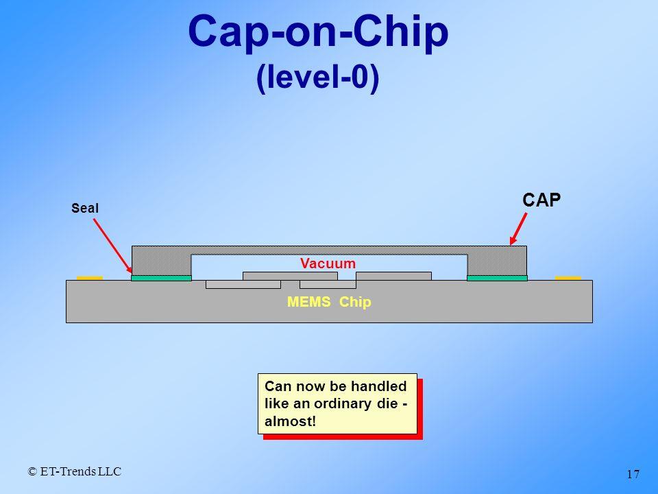 Cap-on-Chip (level-0) CAP Vacuum MEMS Chip