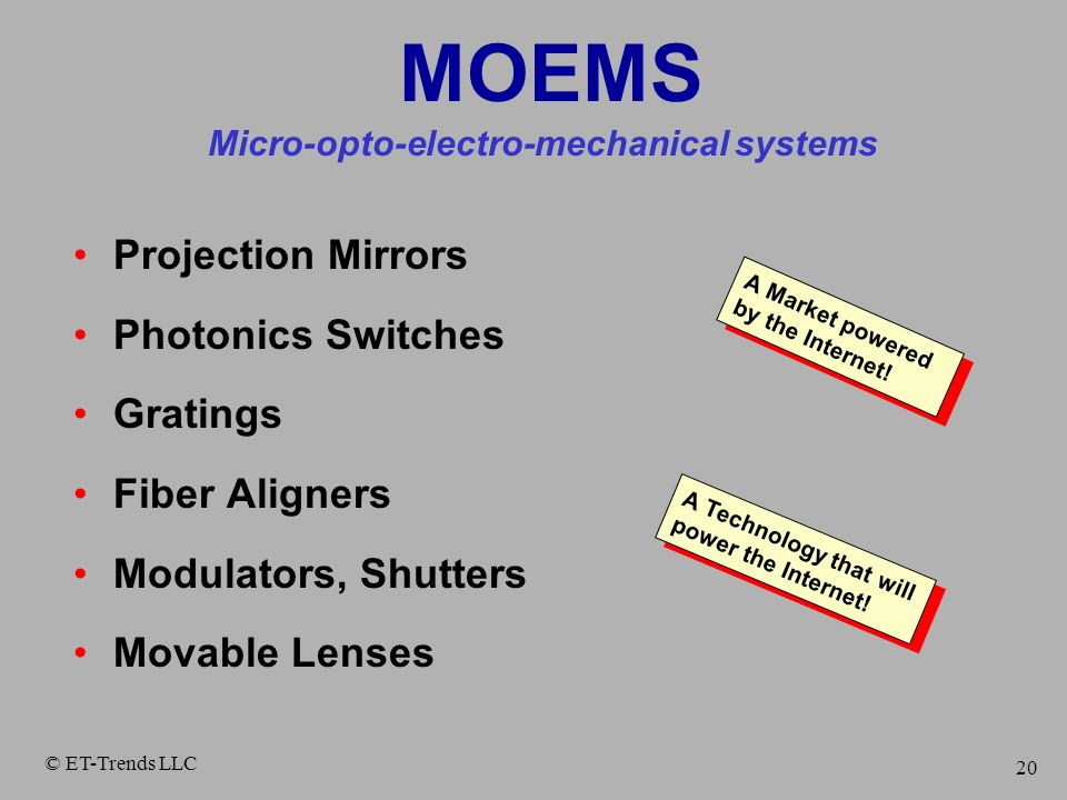 MOEMS Projection Mirrors Photonics Switches Gratings Fiber Aligners