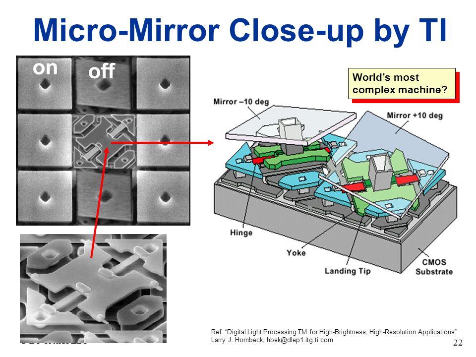 Micro-Mirror Close-up by TI