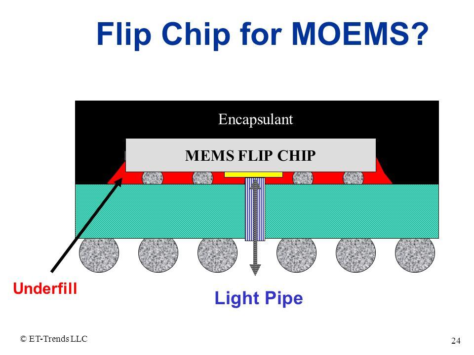 Flip Chip for MOEMS Light Pipe Encapsulant MEMS FLIP CHIP Underfill